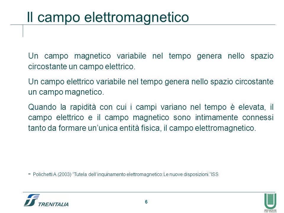 6 Il campo elettromagnetico Un campo magnetico variabile nel tempo genera nello spazio circostante un campo elettrico.
