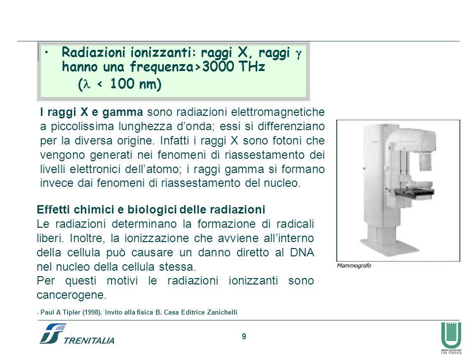 9 Radiazioni ionizzanti: raggi X, raggi hanno una frequenza>3000 THz ( < 100 nm) I raggi X e gamma sono radiazioni elettromagnetiche a piccolissima lunghezza donda; essi si differenziano per la diversa origine.