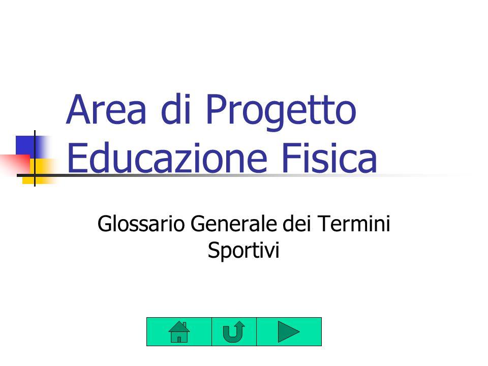 Area di Progetto Educazione Fisica Glossario Generale dei Termini Sportivi