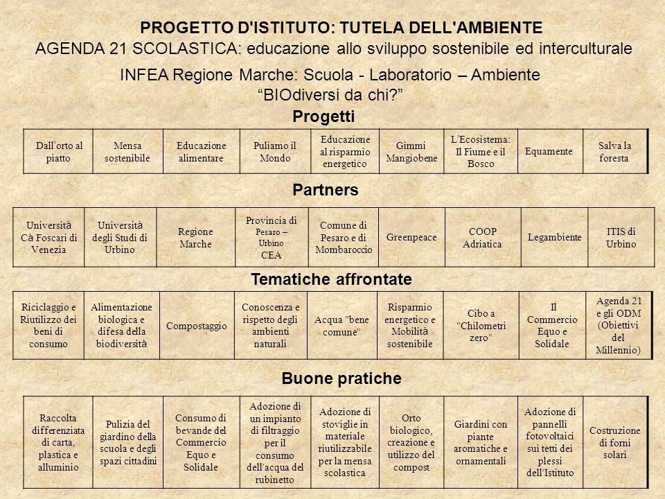 PROGETTO D'ISTITUTO: TUTELA DELL'AMBIENTE AGENDA 21 SCOLASTICA: educazione allo sviluppo sostenibile ed interculturale INFEA Regione Marche: Scuola -