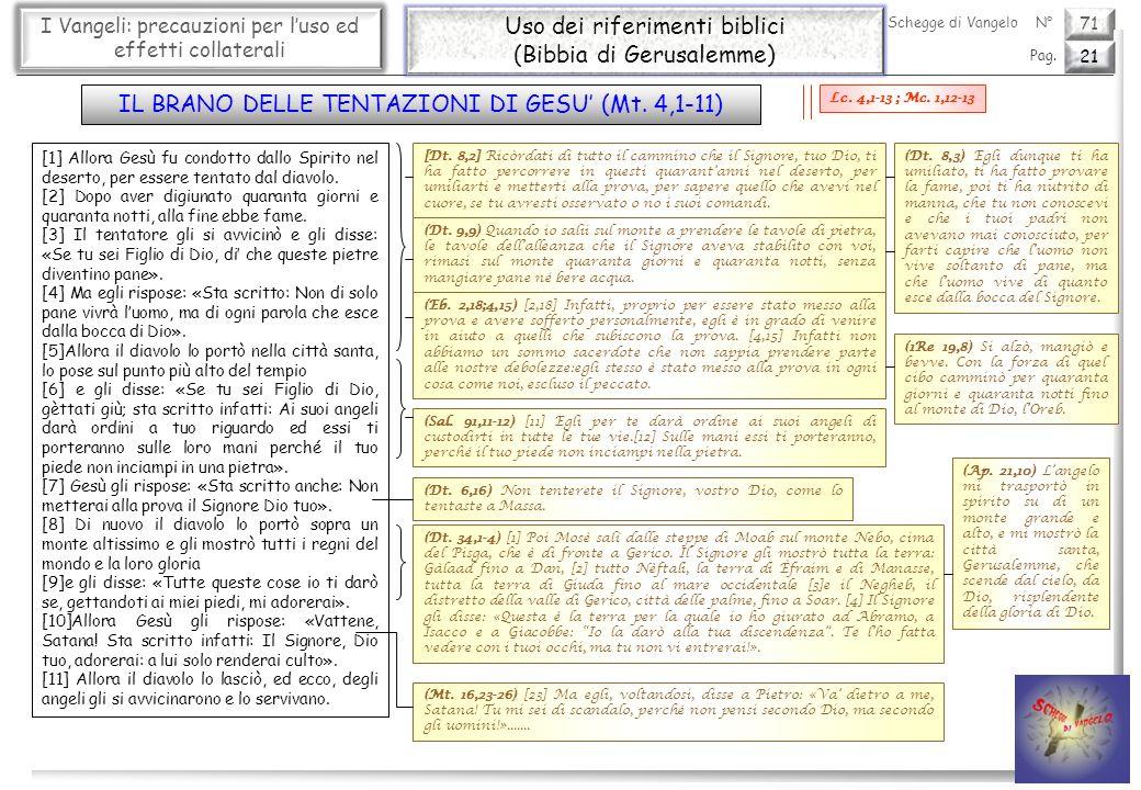 71 I Vangeli: precauzioni per luso ed effetti collaterali Uso dei riferimenti biblici (Bibbia di Gerusalemme) 21 Pag. Schegge di VangeloN° IL BRANO DE