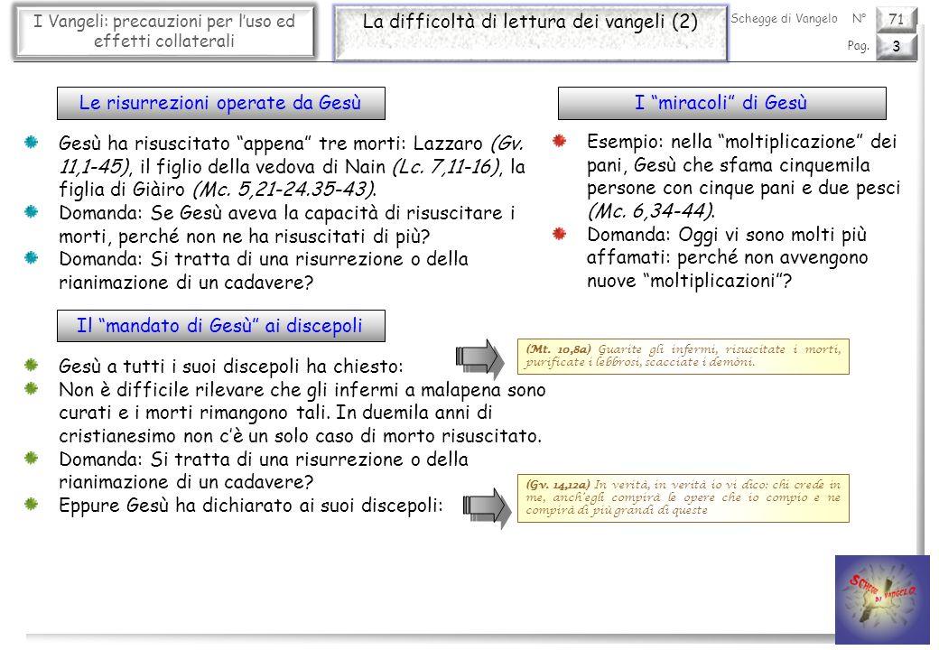 71 I Vangeli: precauzioni per luso ed effetti collaterali La difficoltà di lettura dei vangeli (3) 4 Pag.