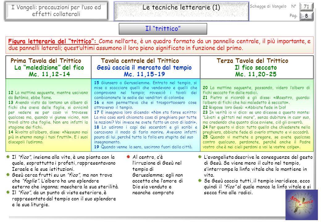 71 I Vangeli: precauzioni per luso ed effetti collaterali Le tecniche letterarie (1) 8 Pag. Schegge di VangeloN° Il trittico Figura letteraria del tri