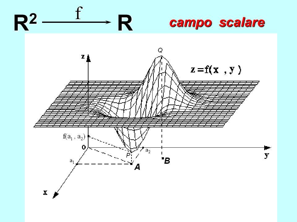 R2R2R2R2Rf campo scalare
