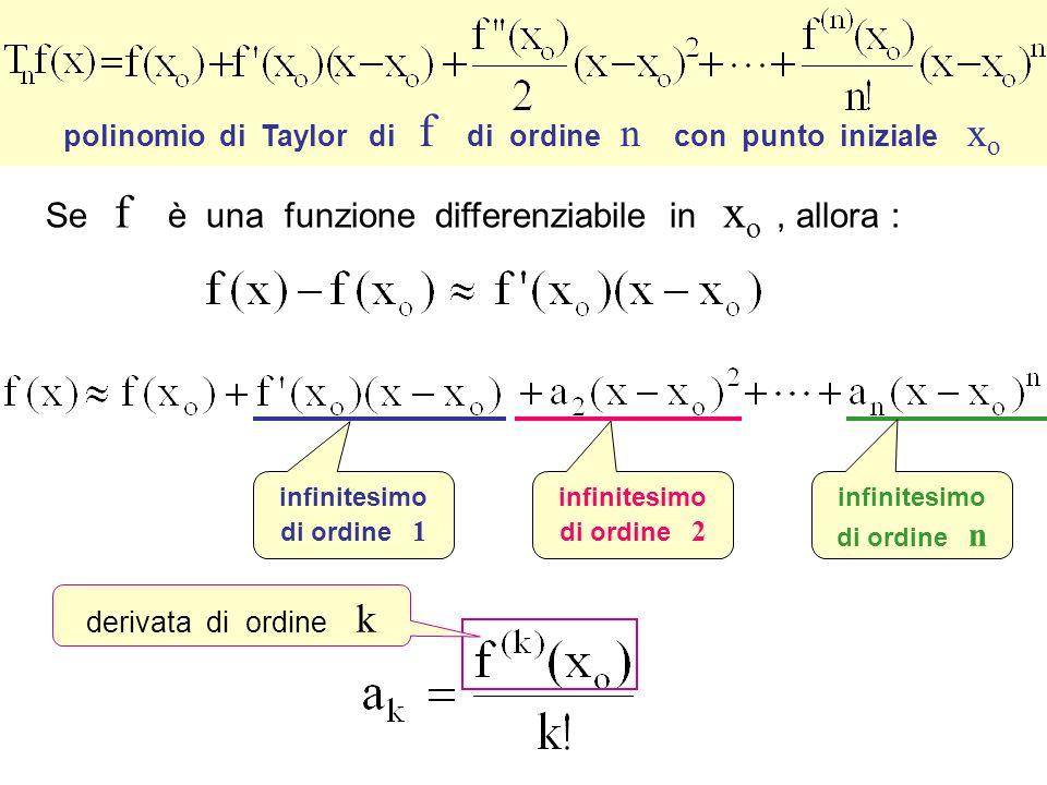 infinitesimo di ordine n per x che tende ad x o Se f è una funzione differenziabile in x o, allora : infinitesimo di ordine 2 infinitesimo di ordine 1