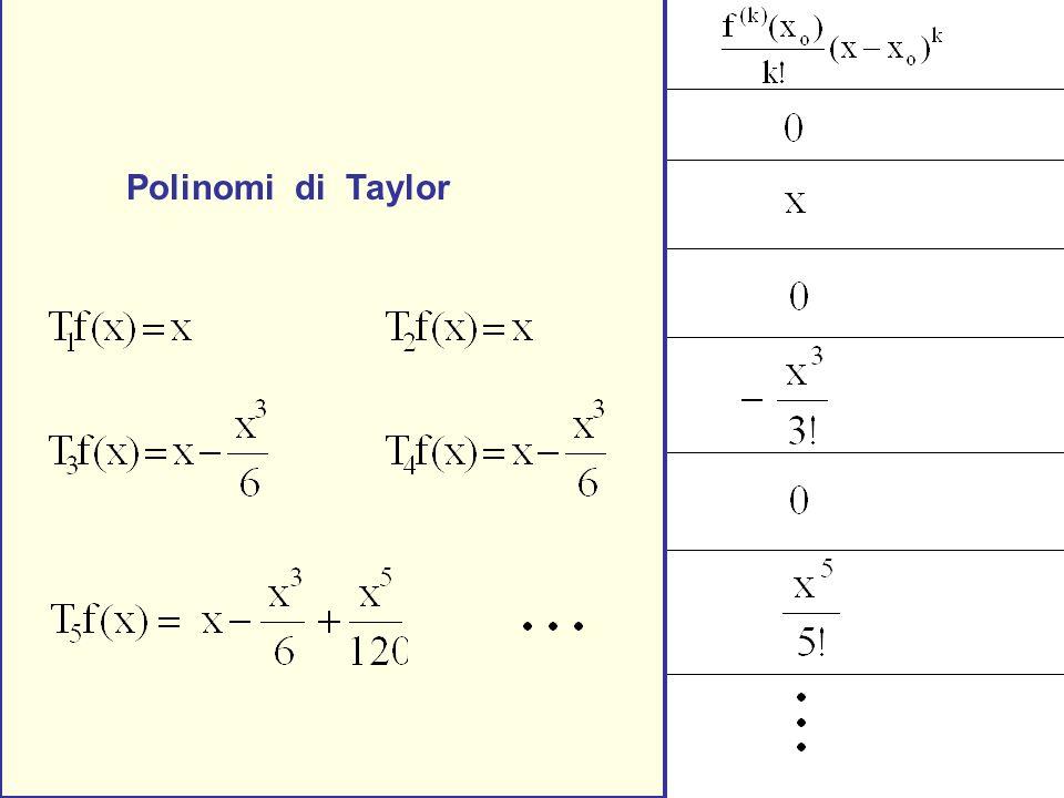 Esempio f(x) = sin x x o = 0 Polinomi di Taylor