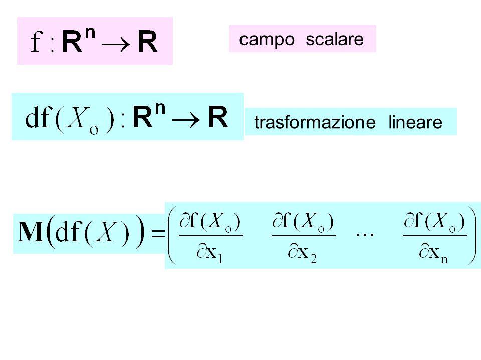 trasformazione lineare campo scalare