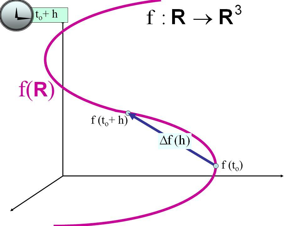 f (t o + h) t o f( R ) t o + h f (t o )