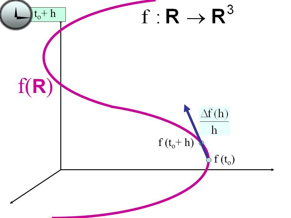 f (t o + h) f( R ) f (t o ) t o + h