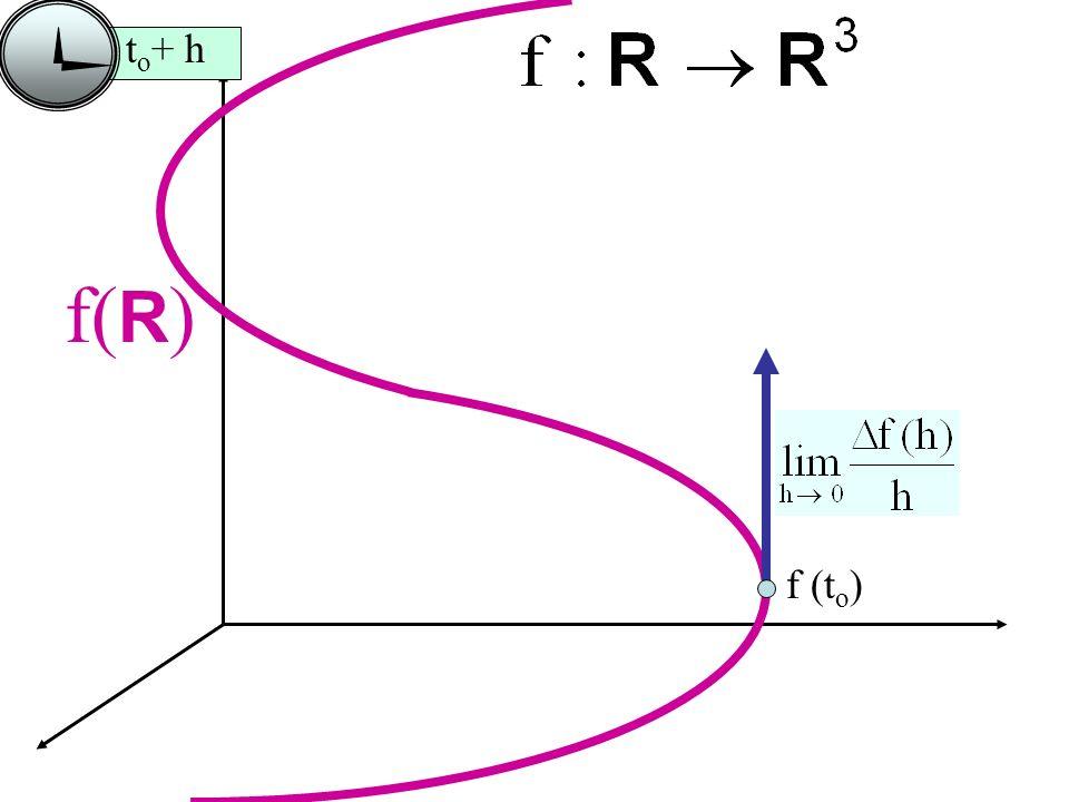 f( R ) f (t o ) t o + h