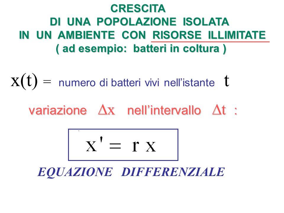 x(t) variazione x nellintervallo t : CRESCITA DI UNA POPOLAZIONE ISOLATA IN UN AMBIENTE CON RISORSE ILLIMITATE ( ad esempio: batteri in coltura ) = nu