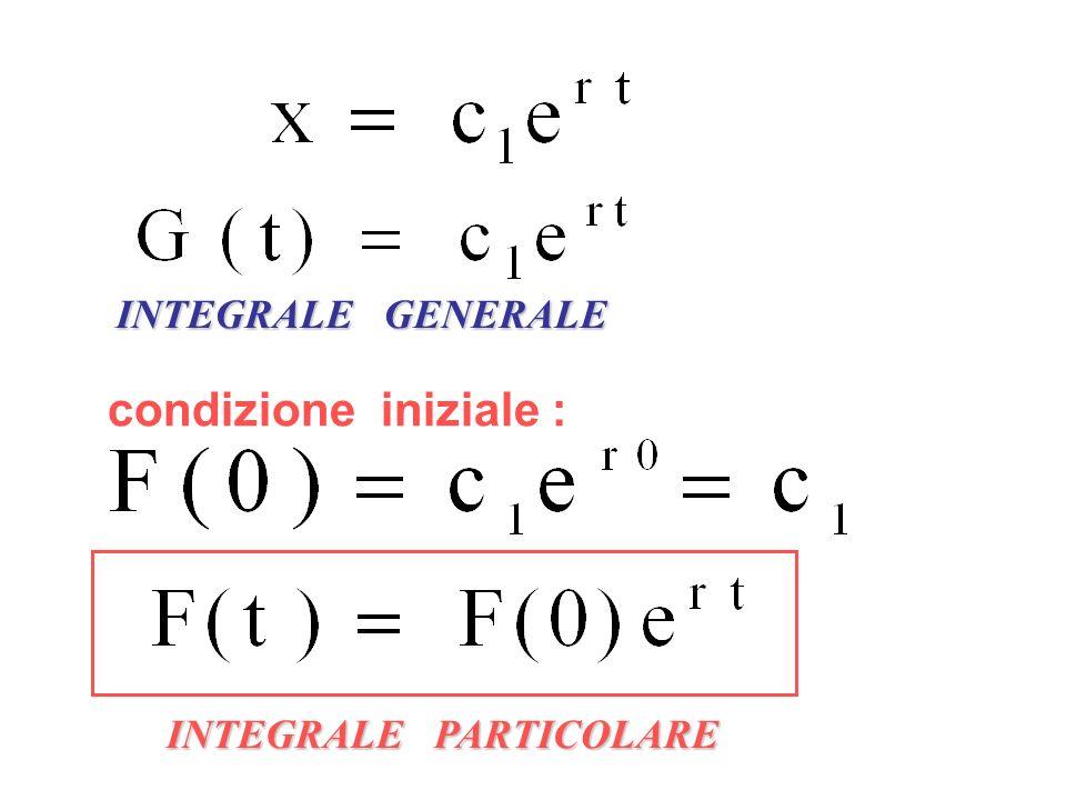 condizione iniziale : INTEGRALE PARTICOLARE INTEGRALE GENERALE Condizione iniziale
