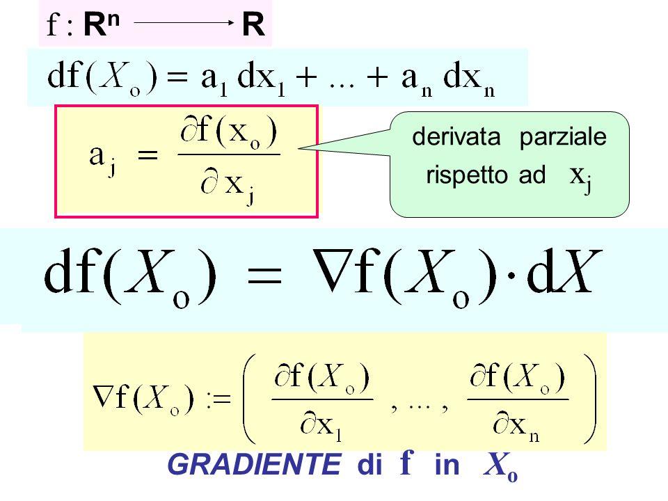 Unapplicazione: accelerazione di gravità costante: g velocità raggiunta dopo un tempo t : v(t) = g t spazio percorso dopo un tempo s(t) spazio percorso dopo un tempo t : s(t) oggetto in caduta libera con velocità iniziale nulla .