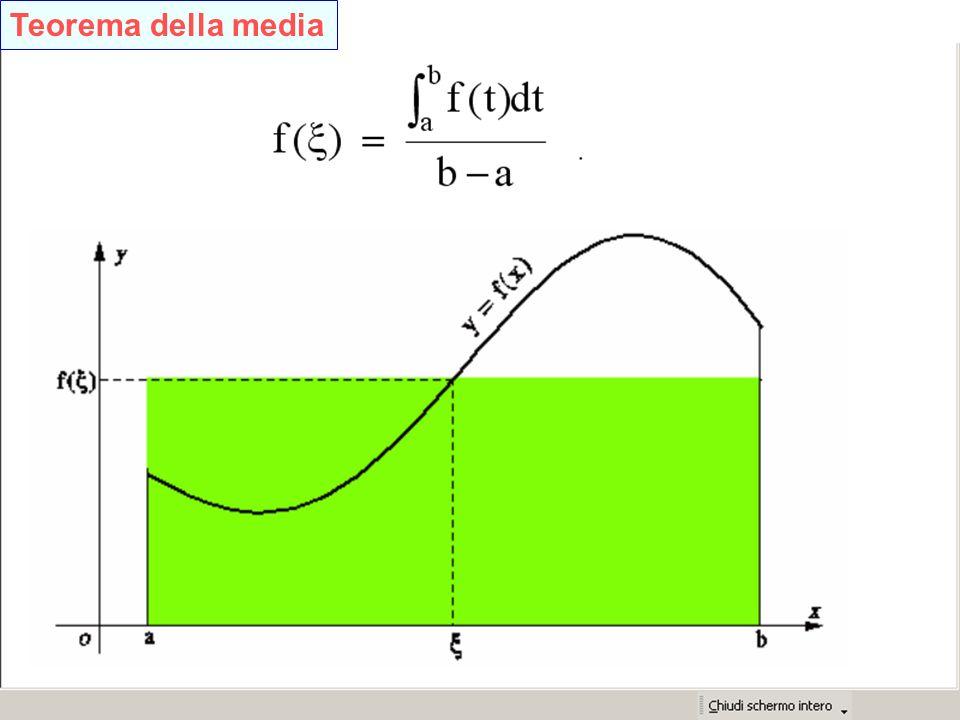 Teorema della media