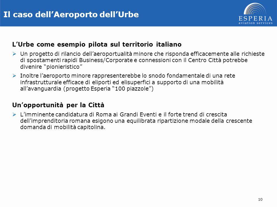 Il caso dellAeroporto dellUrbe 10 LUrbe come esempio pilota sul territorio italiano Un progetto di rilancio dellaeroportualità minore che risponda eff