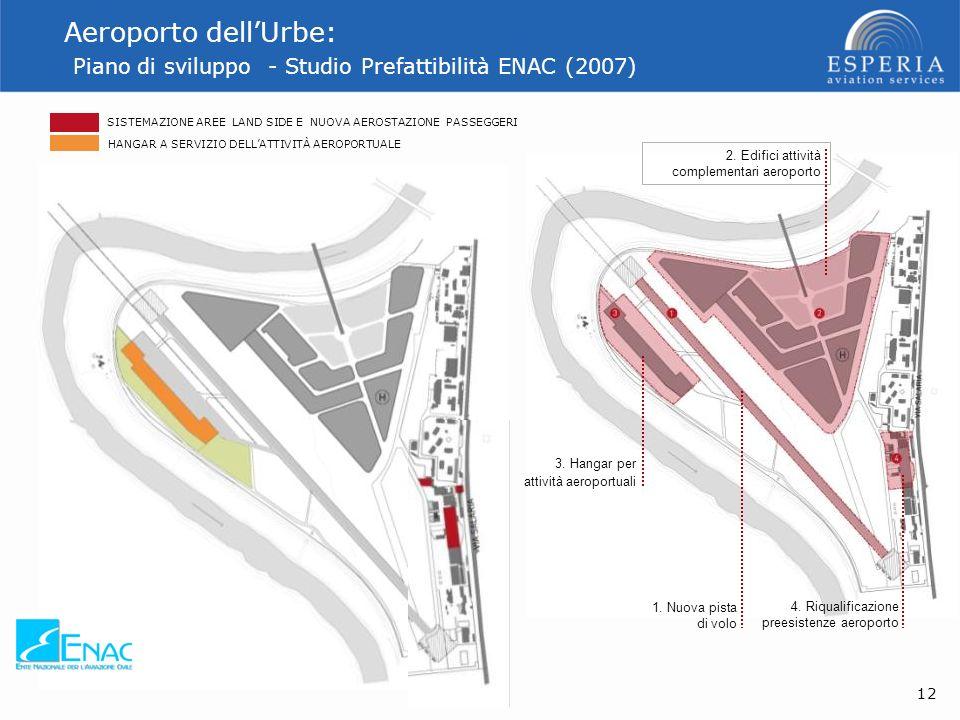 1. Nuova pista di volo 2. Edifici attività complementari aeroporto 4. Riqualificazione preesistenze aeroporto 3. Hangar per attività aeroportuali 12 H