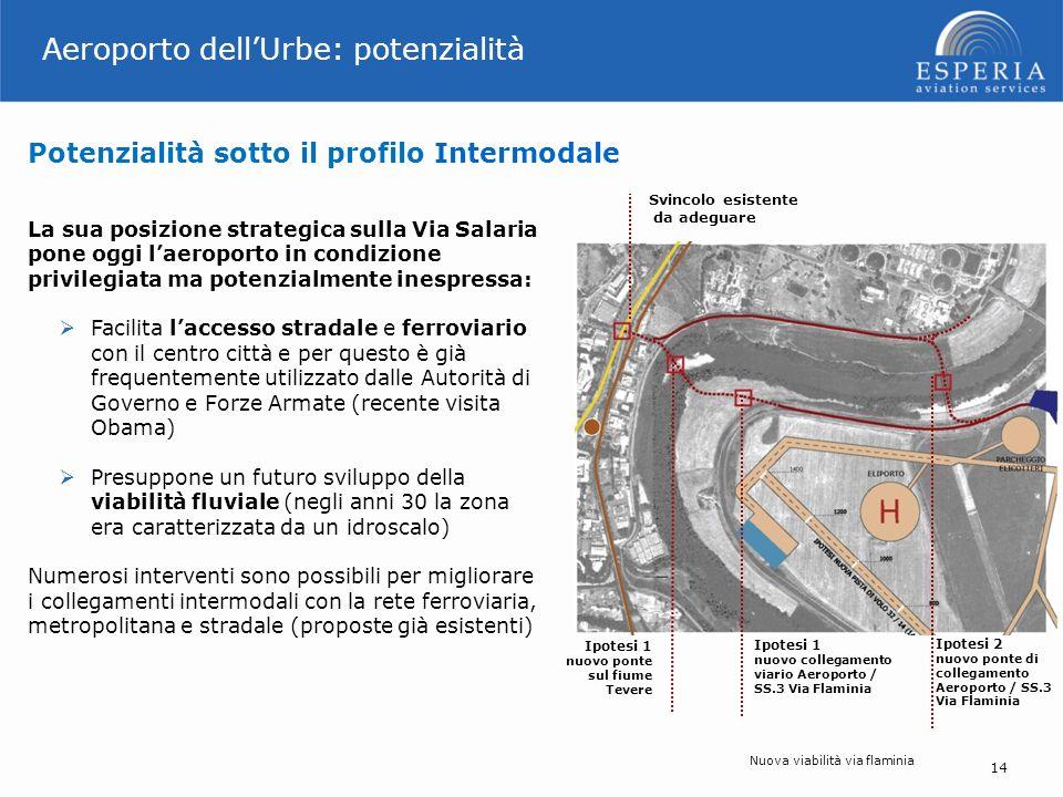 14 La sua posizione strategica sulla Via Salaria pone oggi laeroporto in condizione privilegiata ma potenzialmente inespressa: Facilita laccesso strad