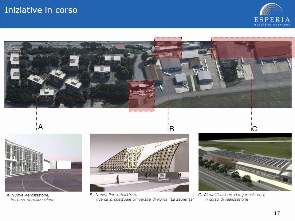 B A C A. Nuova Aerostazione, in corso di realizzazione B. Nuova Porta dellUrbe, ricerca progettuale Università di Roma La Sapienza C. Riqualificazione