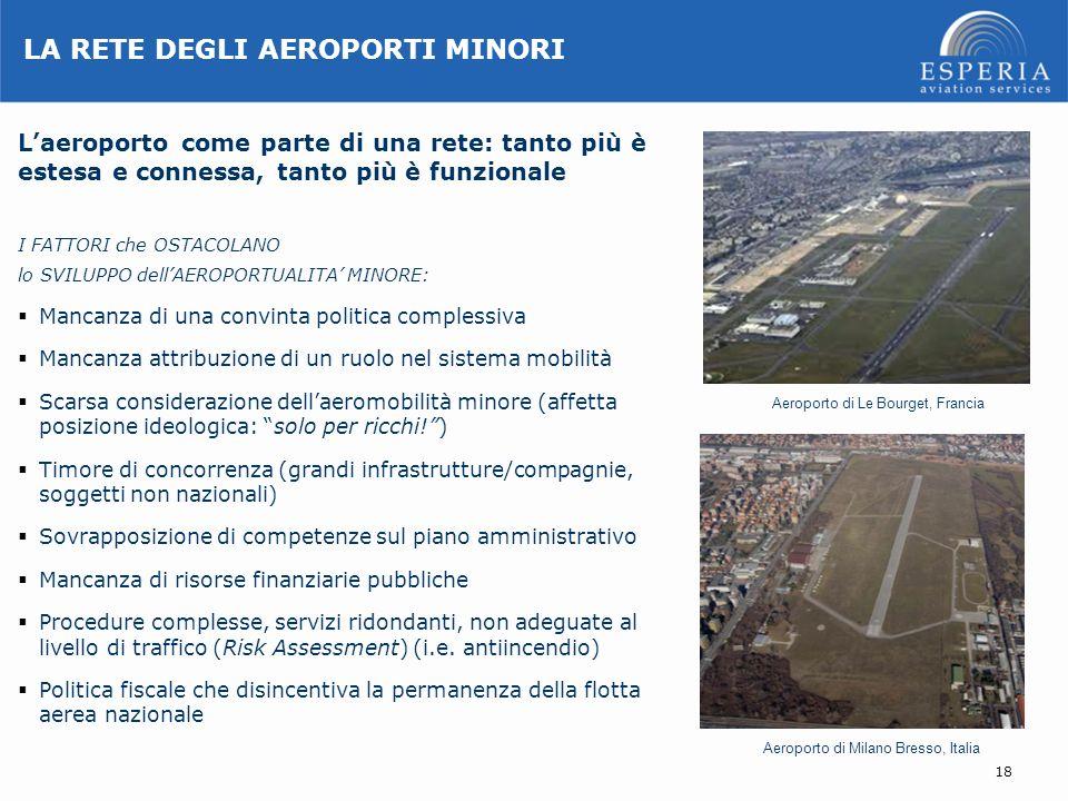 LA RETE DEGLI AEROPORTI MINORI Laeroporto come parte di una rete: tanto più è estesa e connessa, tanto più è funzionale I FATTORI che OSTACOLANO lo SV