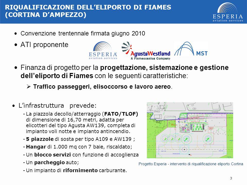 RIQUALIFICAZIONE DELLELIPORTO DI FIAMES (CORTINA DAMPEZZO) Linfrastruttura prevede: -La piazzola decollo/atterraggio (FATO/TLOF) di dimensione di 16,7