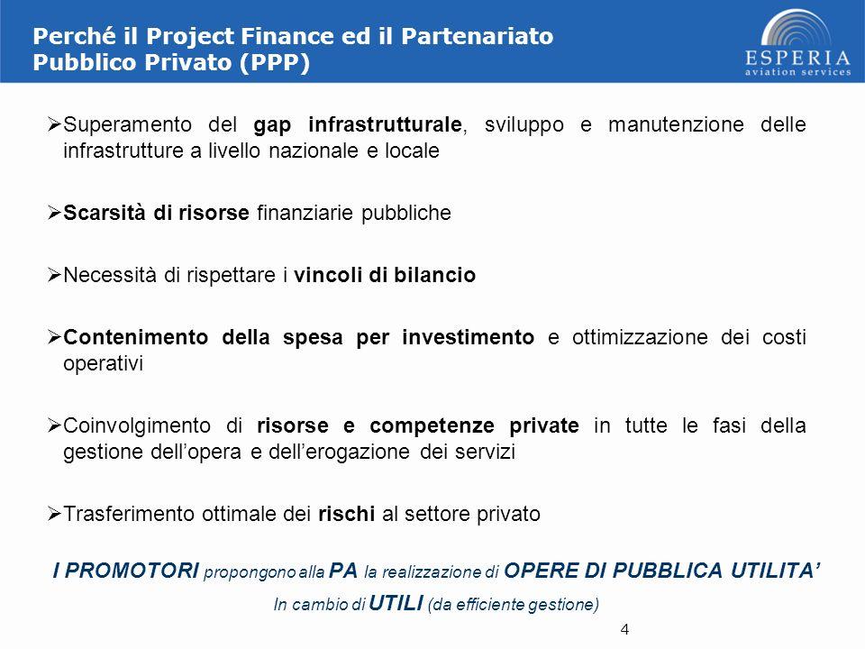 Perché il Project Finance ed il Partenariato Pubblico Privato (PPP) Superamento del gap infrastrutturale, sviluppo e manutenzione delle infrastrutture