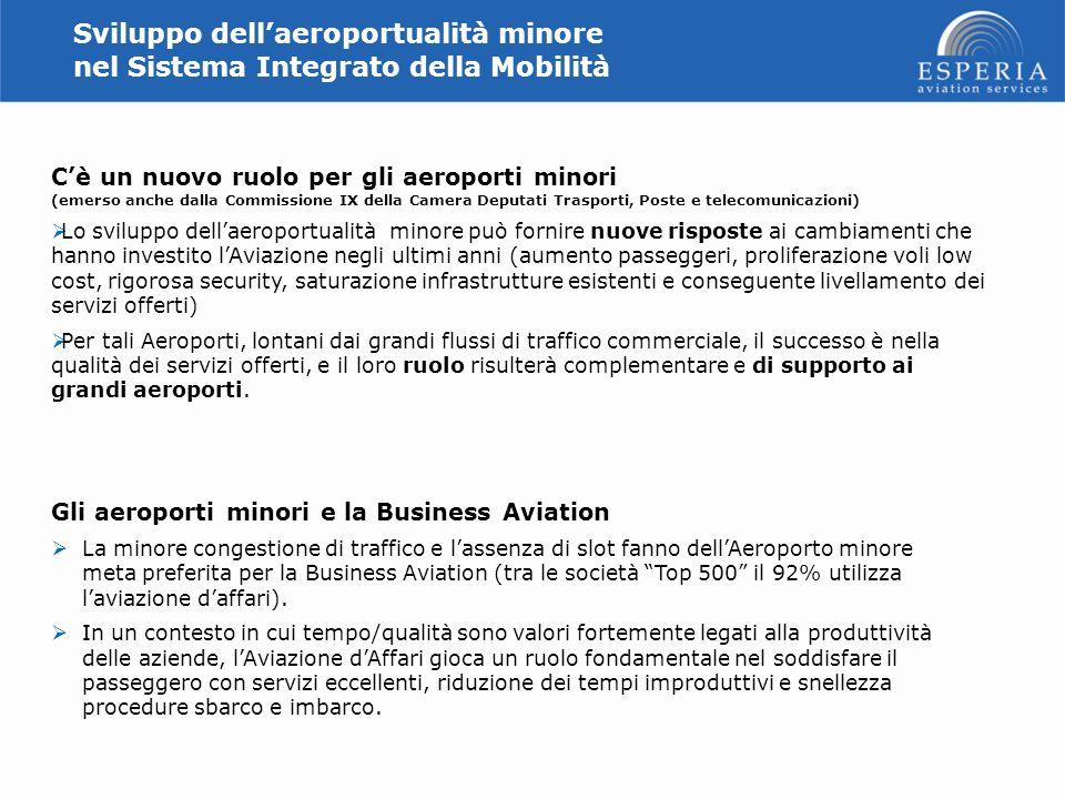 Sviluppo dellaeroportualità minore nel Sistema Integrato della Mobilità Gli aeroporti minori e la Business Aviation La minore congestione di traffico