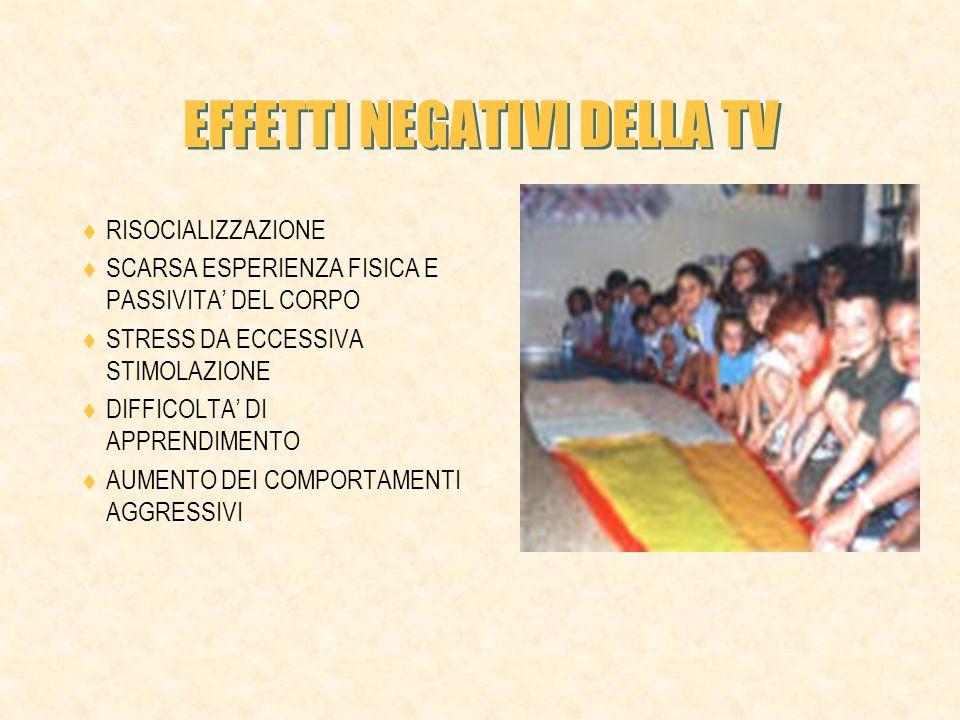 ASPETTI NEGATIVI DELLA TV DESOCIALIZZAZIONE .