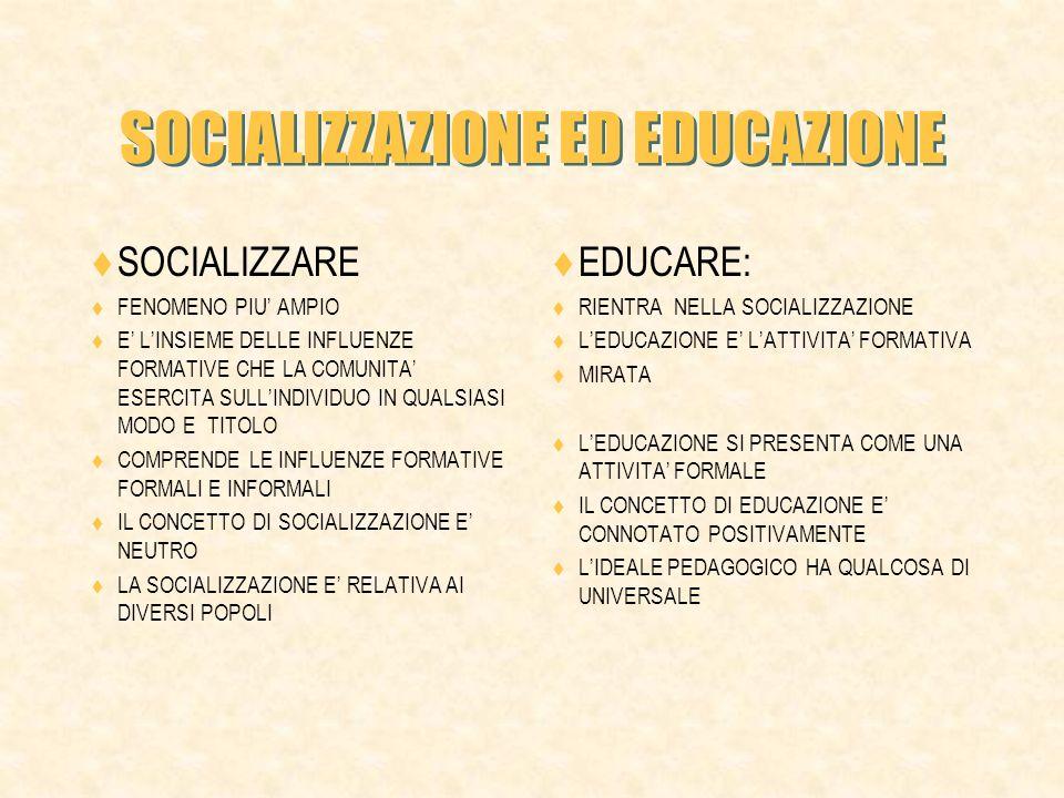 SOCIALIZZAZIONE ED EDUCAZIONE SOCIALIZZARE FENOMENO PIU AMPIO E LINSIEME DELLE INFLUENZE FORMATIVE CHE LA COMUNITA ESERCITA SULLINDIVIDUO IN QUALSIASI MODO E TITOLO COMPRENDE LE INFLUENZE FORMATIVE FORMALI E INFORMALI IL CONCETTO DI SOCIALIZZAZIONE E NEUTRO LA SOCIALIZZAZIONE E RELATIVA AI DIVERSI POPOLI EDUCARE: RIENTRA NELLA SOCIALIZZAZIONE LEDUCAZIONE E LATTIVITA FORMATIVA MIRATA LEDUCAZIONE SI PRESENTA COME UNA ATTIVITA FORMALE IL CONCETTO DI EDUCAZIONE E CONNOTATO POSITIVAMENTE LIDEALE PEDAGOGICO HA QUALCOSA DI UNIVERSALE