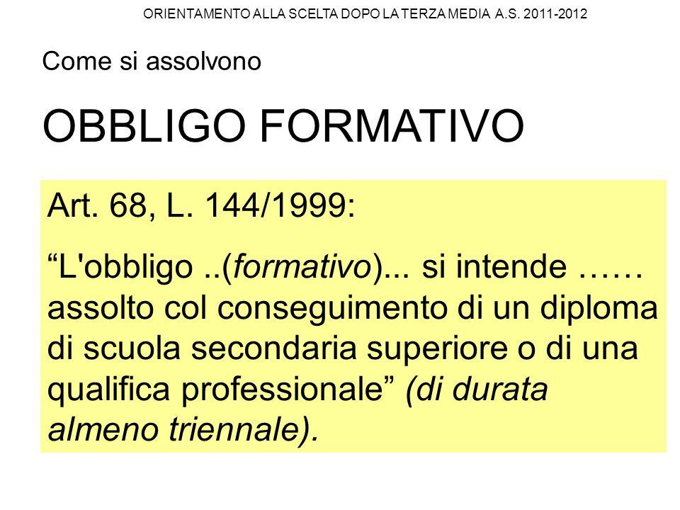 Art. 68, L. 144/1999: L'obbligo..(formativo)... si intende …… assolto col conseguimento di un diploma di scuola secondaria superiore o di una qualific