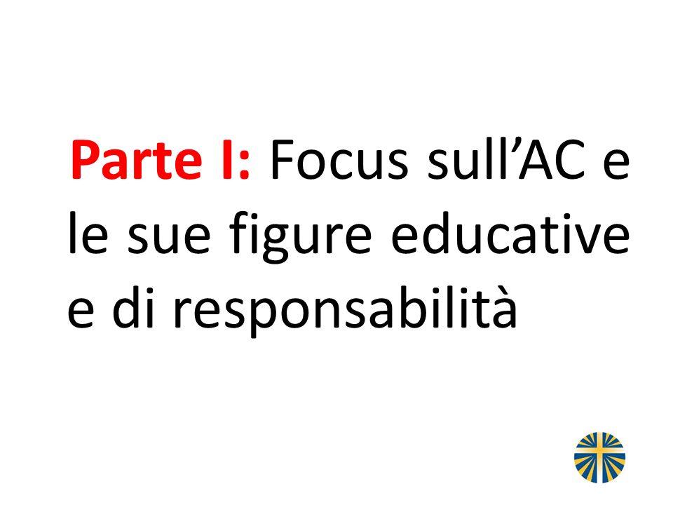 Parte I: Focus sullAC e le sue figure educative e di responsabilità