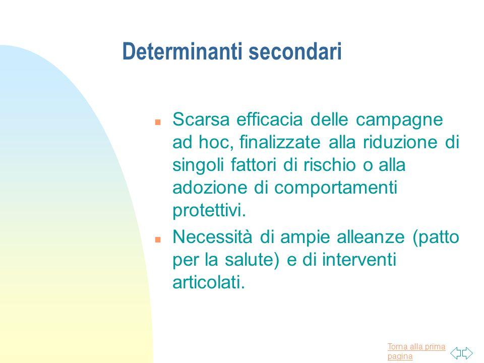 Torna alla prima pagina Determinanti secondari n Scarsa efficacia delle campagne ad hoc, finalizzate alla riduzione di singoli fattori di rischio o alla adozione di comportamenti protettivi.