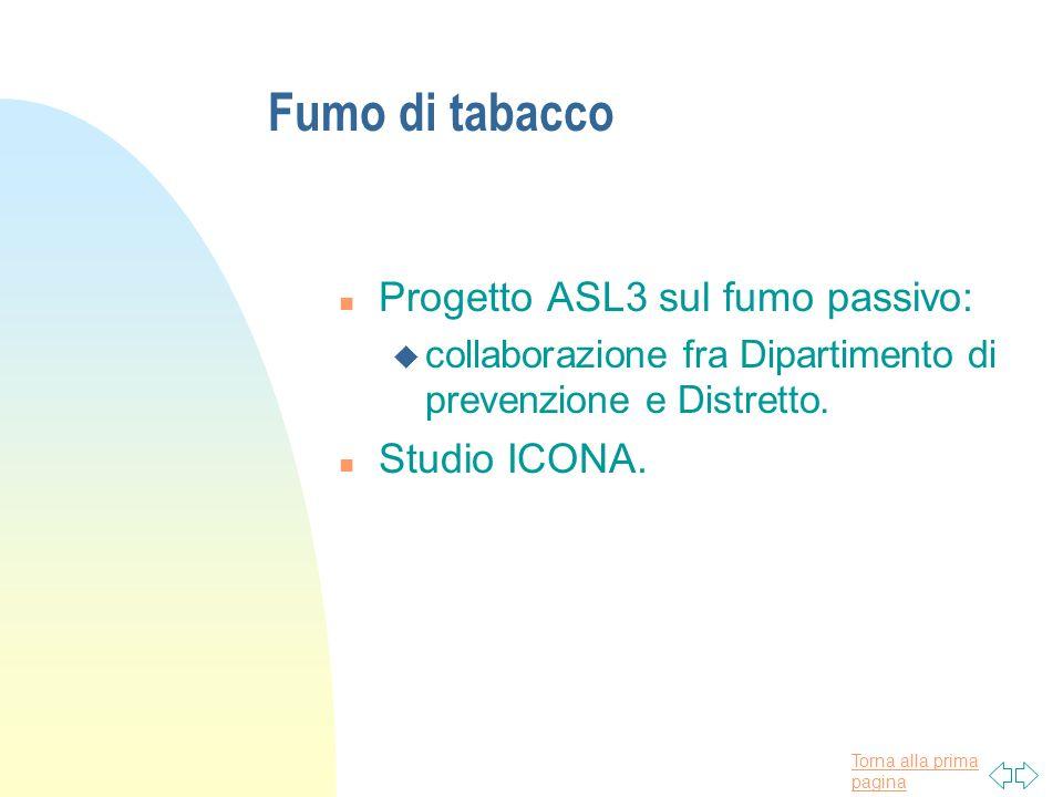 Torna alla prima pagina Fumo di tabacco n Progetto ASL3 sul fumo passivo: u collaborazione fra Dipartimento di prevenzione e Distretto.