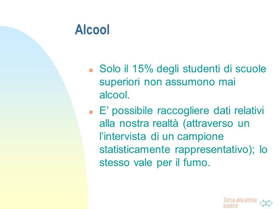 Torna alla prima pagina Alcool n Solo il 15% degli studenti di scuole superiori non assumono mai alcool.