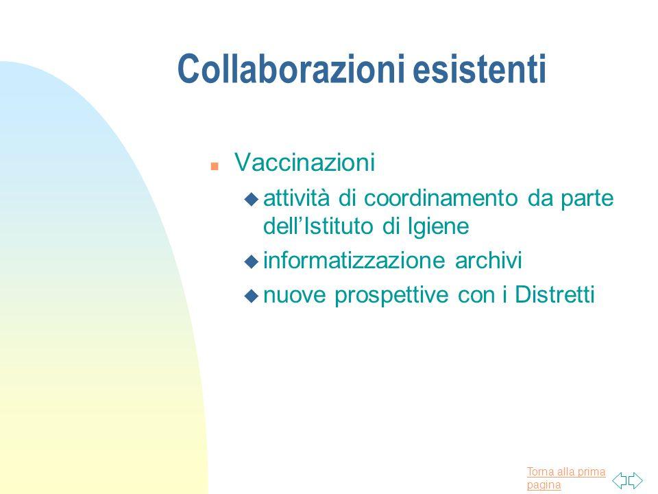 Torna alla prima pagina Collaborazioni esistenti n Vaccinazioni u attività di coordinamento da parte dellIstituto di Igiene u informatizzazione archivi u nuove prospettive con i Distretti