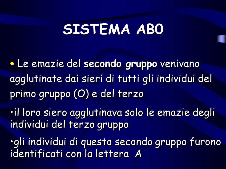SISTEMA AB0 Le emazie del secondo gruppo venivano agglutinate dai sieri di tutti gli individui del primo gruppo (O) e del terzo Le emazie del secondo