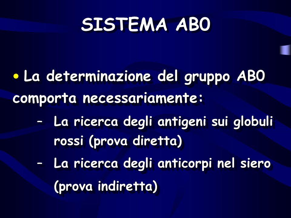 SISTEMA AB0 La determinazione del gruppo AB0 comporta necessariamente: La determinazione del gruppo AB0 comporta necessariamente: –La ricerca degli an