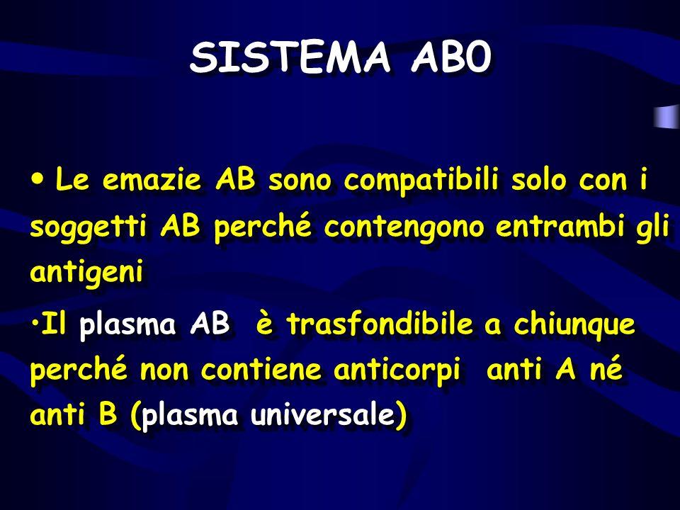 SISTEMA AB0 Le emazie AB sono compatibili solo con i soggetti AB perché contengono entrambi gli antigeni Le emazie AB sono compatibili solo con i sogg