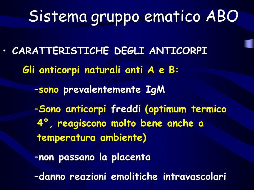 Sistema gruppo ematico ABO CARATTERISTICHE DEGLI ANTICORPI Gli anticorpi naturali anti A e B: –sono prevalentemente IgM –Sono anticorpi freddi (optimu