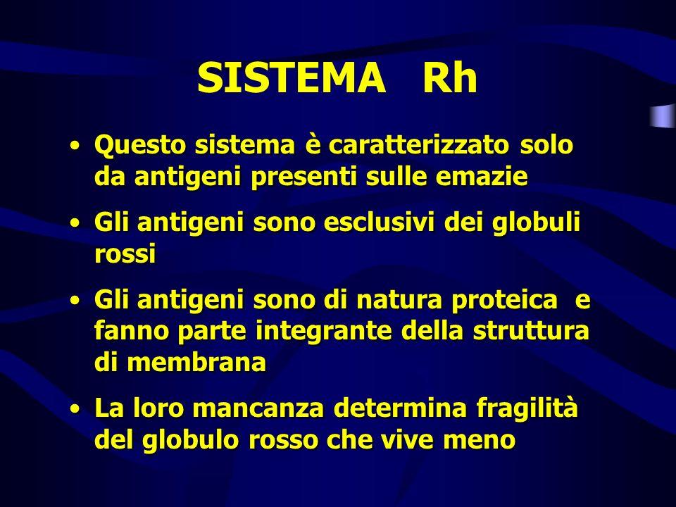 SISTEMA Rh Questo sistema è caratterizzato solo da antigeni presenti sulle emazie Gli antigeni sono esclusivi dei globuli rossi Gli antigeni sono di n