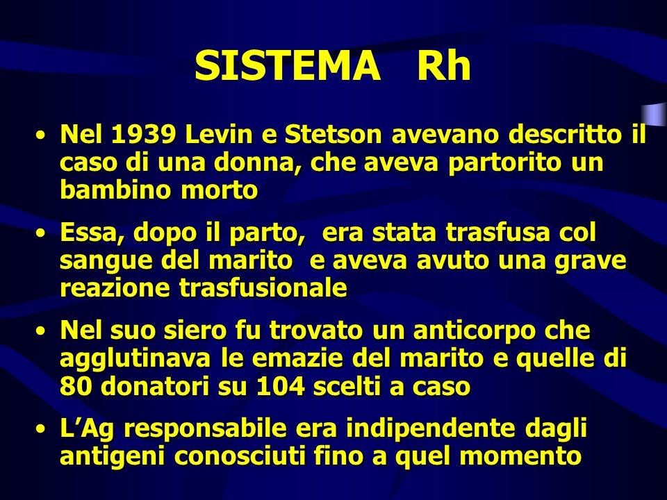 SISTEMA Rh Nel 1939 Levin e Stetson avevano descritto il caso di una donna, che aveva partorito un bambino morto Essa, dopo il parto, era stata trasfu