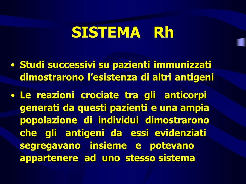 SISTEMA Rh Studi successivi su pazienti immunizzati dimostrarono lesistenza di altri antigeni Le reazioni crociate tra gli anticorpi generati da quest