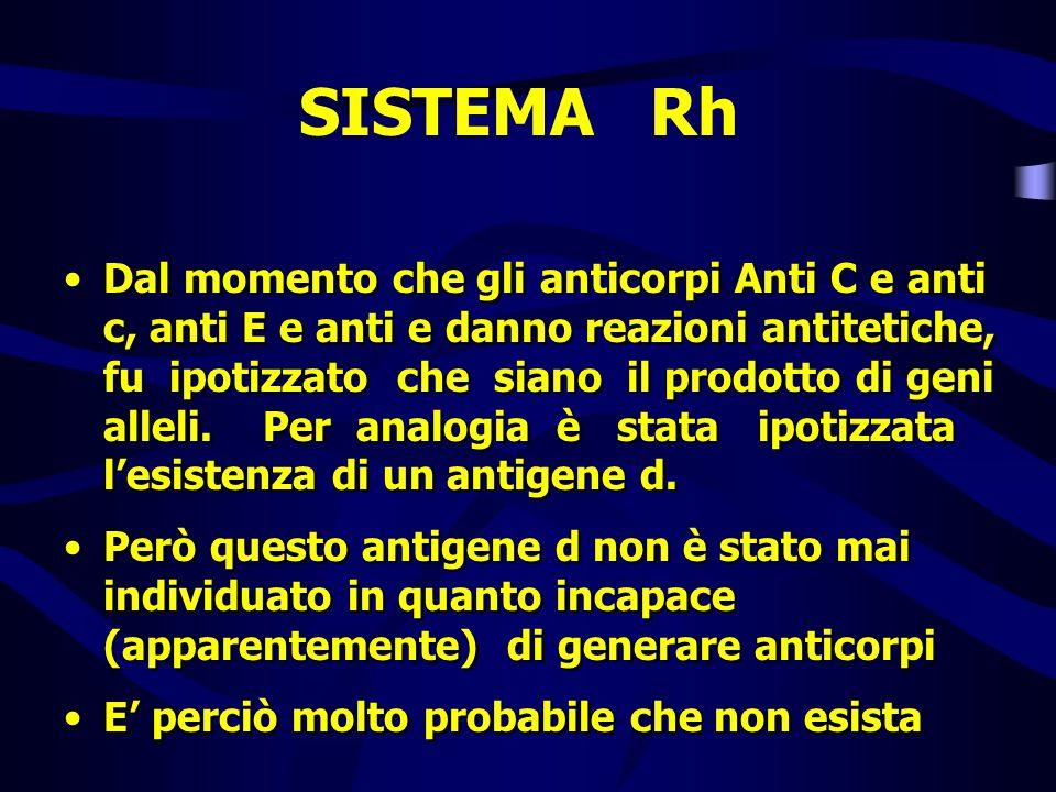 SISTEMA Rh Dal momento che gli anticorpi Anti C e anti c, anti E e anti e danno reazioni antitetiche, fu ipotizzato che siano il prodotto di geni alle
