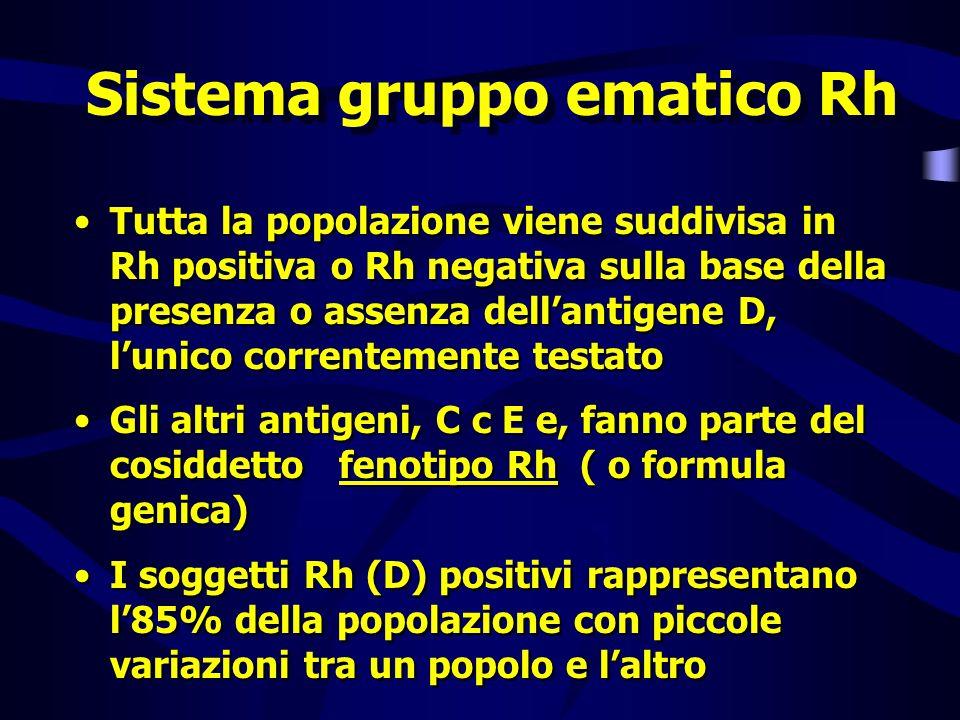 Sistema gruppo ematico Rh Tutta la popolazione viene suddivisa in Rh positiva o Rh negativa sulla base della presenza o assenza dellantigene D, lunico