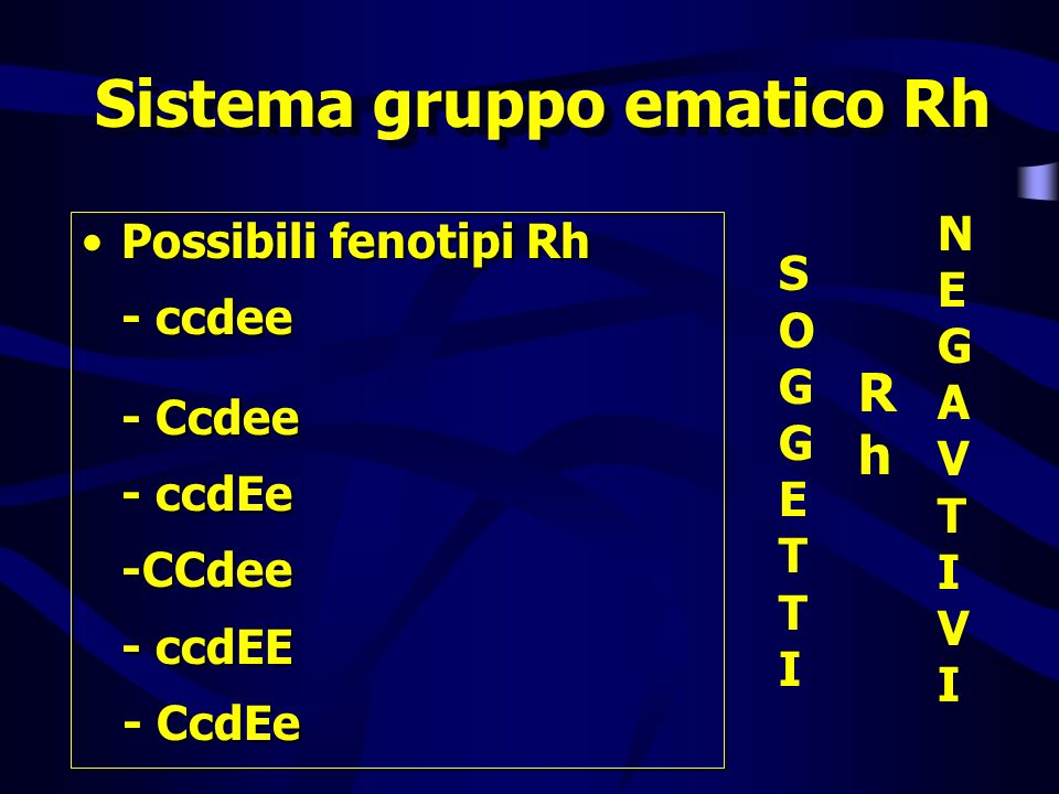 Sistema gruppo ematico Rh Possibili fenotipi Rh - ccdee - Ccdee - ccdEe -CCdee - ccdEE - CcdEe Possibili fenotipi Rh - ccdee - Ccdee - ccdEe -CCdee -