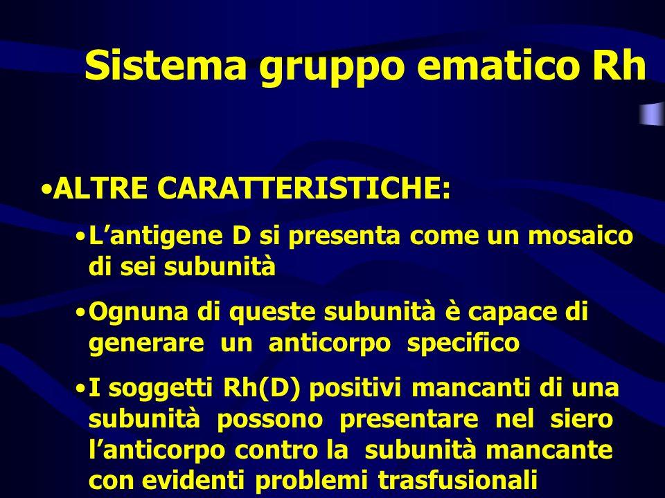 Sistema gruppo ematico Rh ALTRE CARATTERISTICHE: Lantigene D si presenta come un mosaico di sei subunità Ognuna di queste subunità è capace di generar