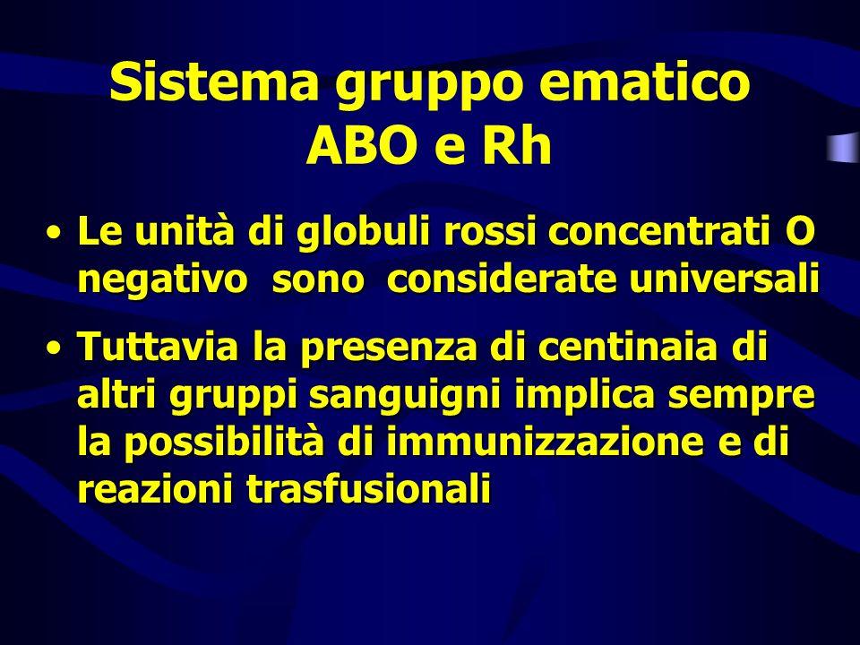 Sistema gruppo ematico ABO e Rh Le unità di globuli rossi concentrati O negativo sono considerate universali Tuttavia la presenza di centinaia di altr