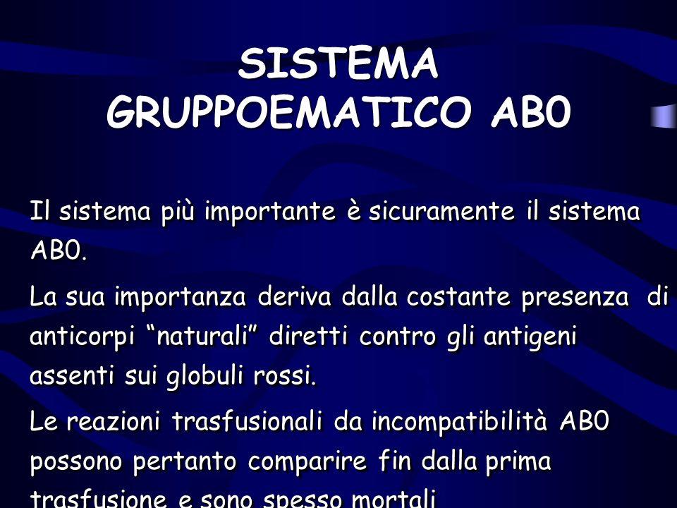 SISTEMA GRUPPOEMATICO AB0 Il sistema più importante è sicuramente il sistema AB0. La sua importanza deriva dalla costante presenza di anticorpi natura