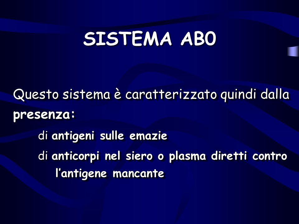 SISTEMA AB0 Questo sistema è caratterizzato quindi dalla presenza: di antigeni sulle emazie di anticorpi nel siero o plasma diretti contro lantigene m