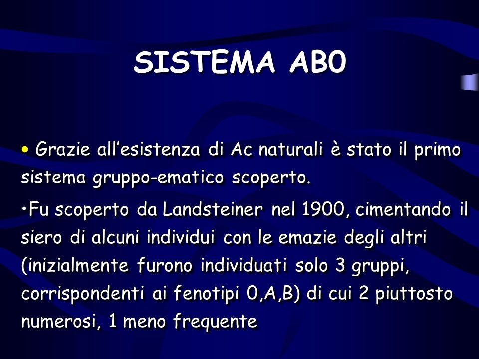SISTEMA AB0 Grazie allesistenza di Ac naturali è stato il primo sistema gruppo-ematico scoperto. Grazie allesistenza di Ac naturali è stato il primo s