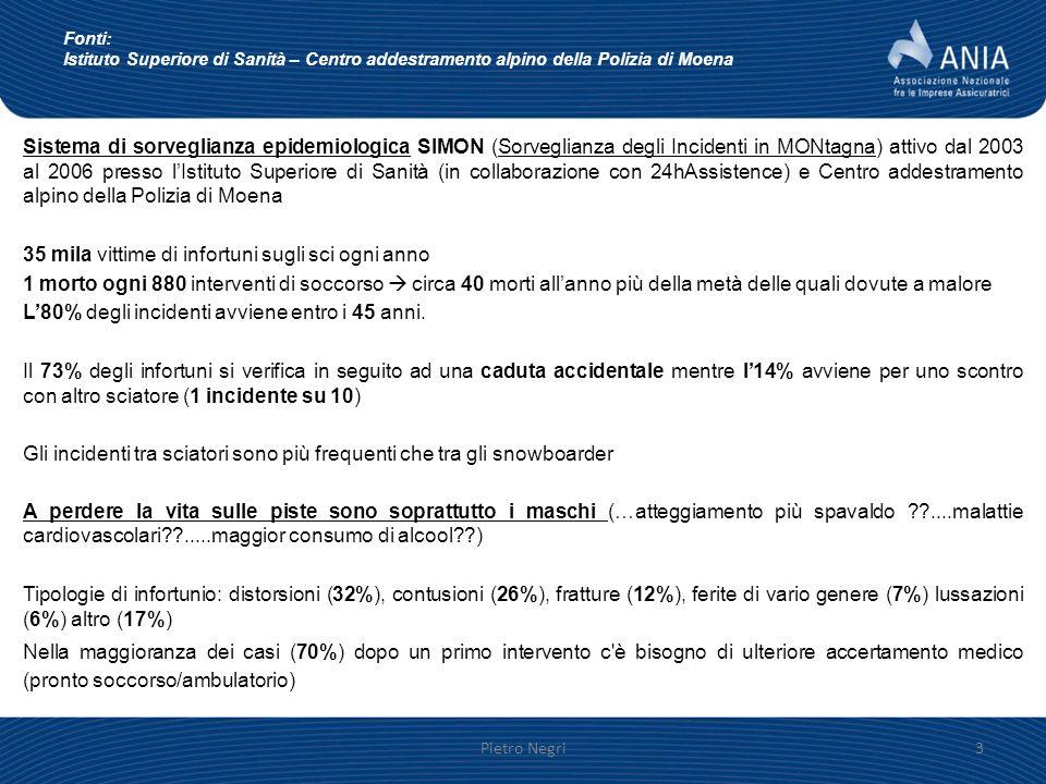 Fonti: Istituto Superiore di Sanità – Centro addestramento alpino della Polizia di Moena Sistema di sorveglianza epidemiologica SIMON (Sorveglianza de